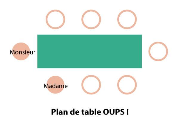 table-oups